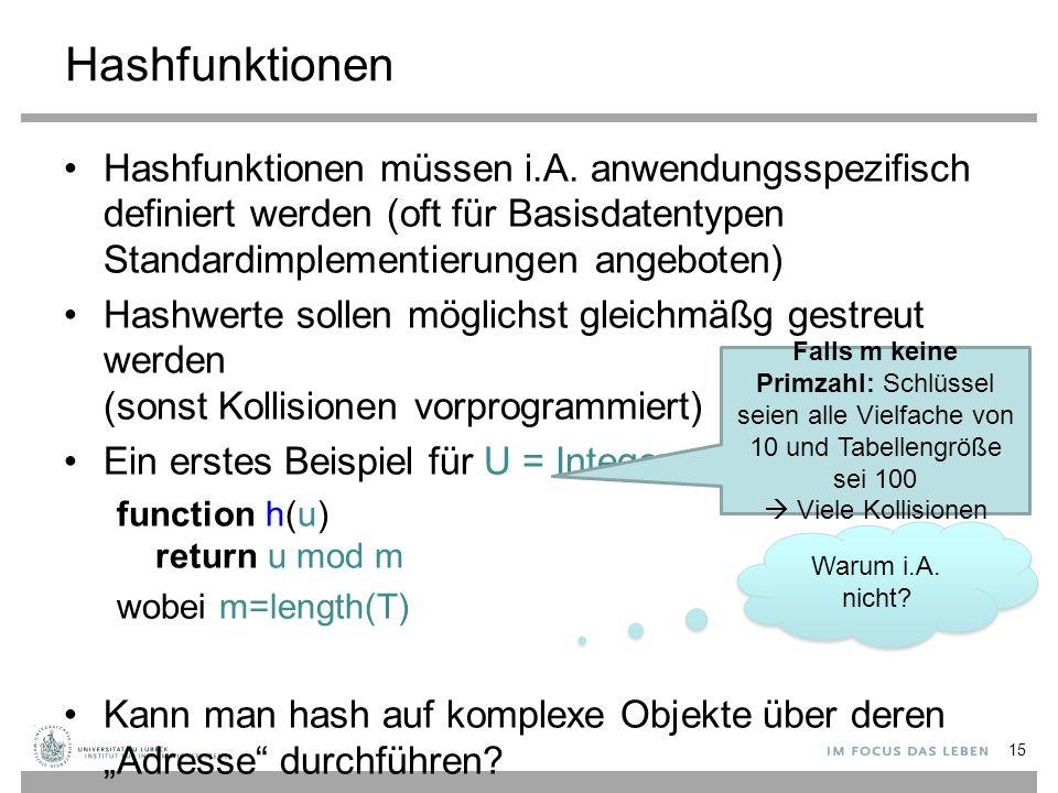 Hashfunktionen Hashfunktionen müssen i.A. anwendungsspezifisch definiert werden (oft für Basisdatentypen Standardimplementierungen angeboten)