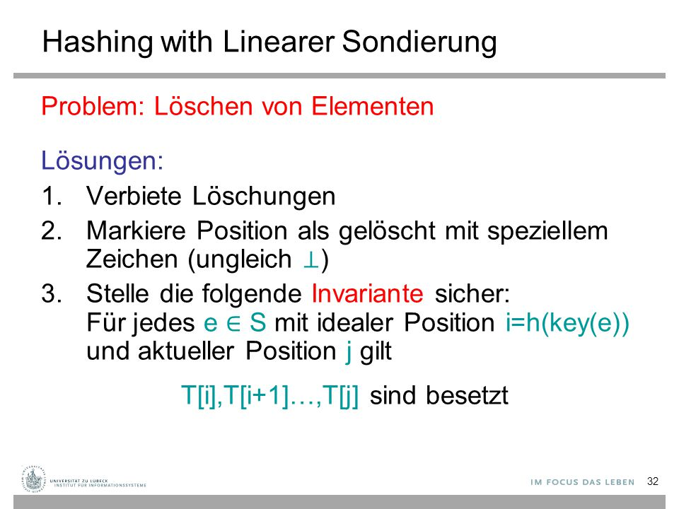 Hashing with Linearer Sondierung