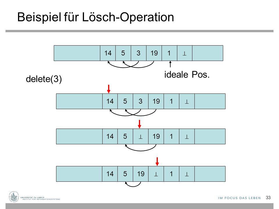 Beispiel für Lösch-Operation