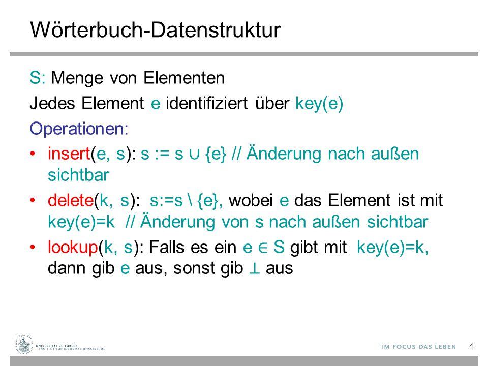 Wörterbuch-Datenstruktur