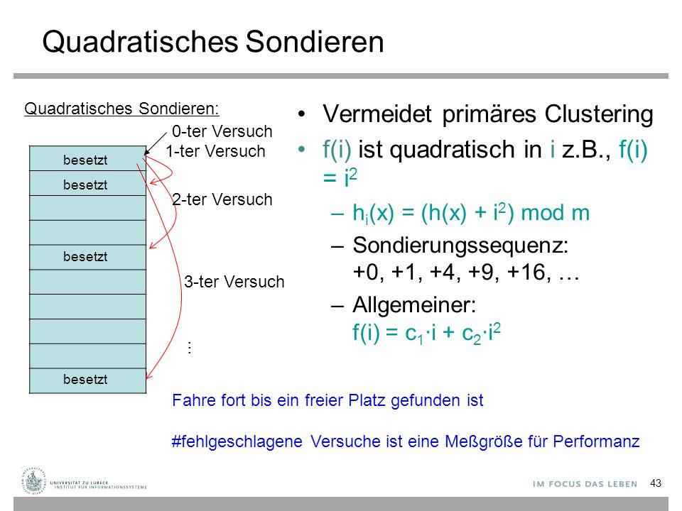 Quadratisches Sondieren