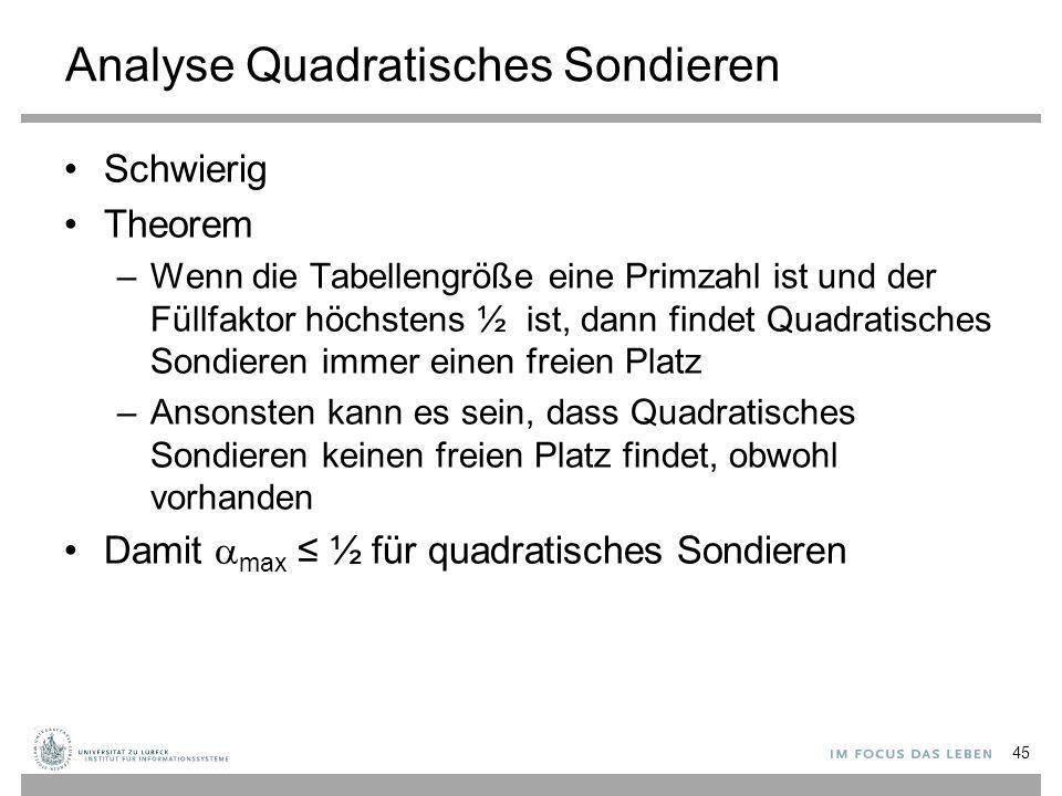 Analyse Quadratisches Sondieren