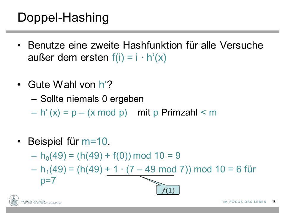 Doppel-Hashing Benutze eine zweite Hashfunktion für alle Versuche außer dem ersten f(i) = i ∙ h'(x)