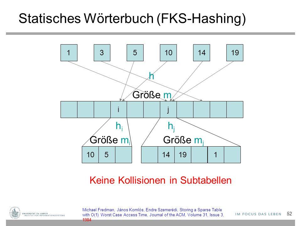 Statisches Wörterbuch (FKS-Hashing)