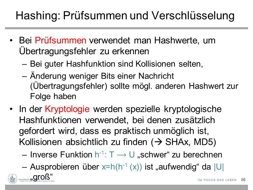 Hashing: Prüfsummen und Verschlüsselung