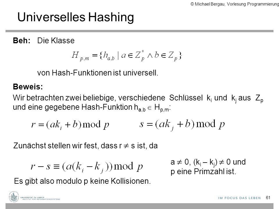 Universelles Hashing Beh: Die Klasse