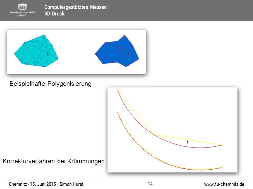 Beispielhafte Polygonisierung