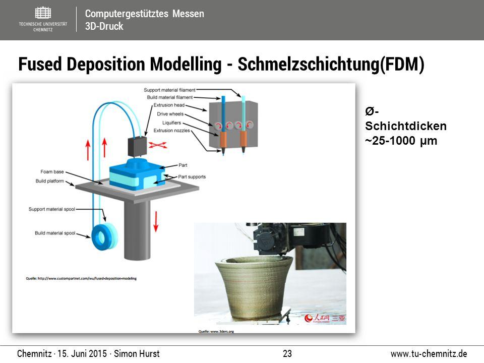 Fused Deposition Modelling - Schmelzschichtung(FDM)