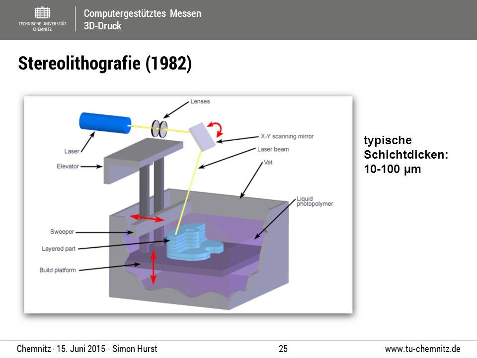 Stereolithografie (1982) typische Schichtdicken: 10-100 µm