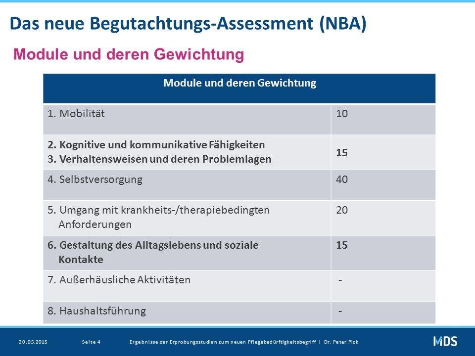 Das neue Begutachtungs-Assessment (NBA)