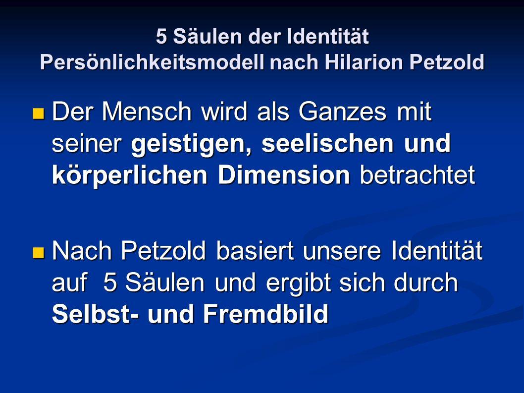 5 Säulen der Identität Persönlichkeitsmodell nach Hilarion Petzold