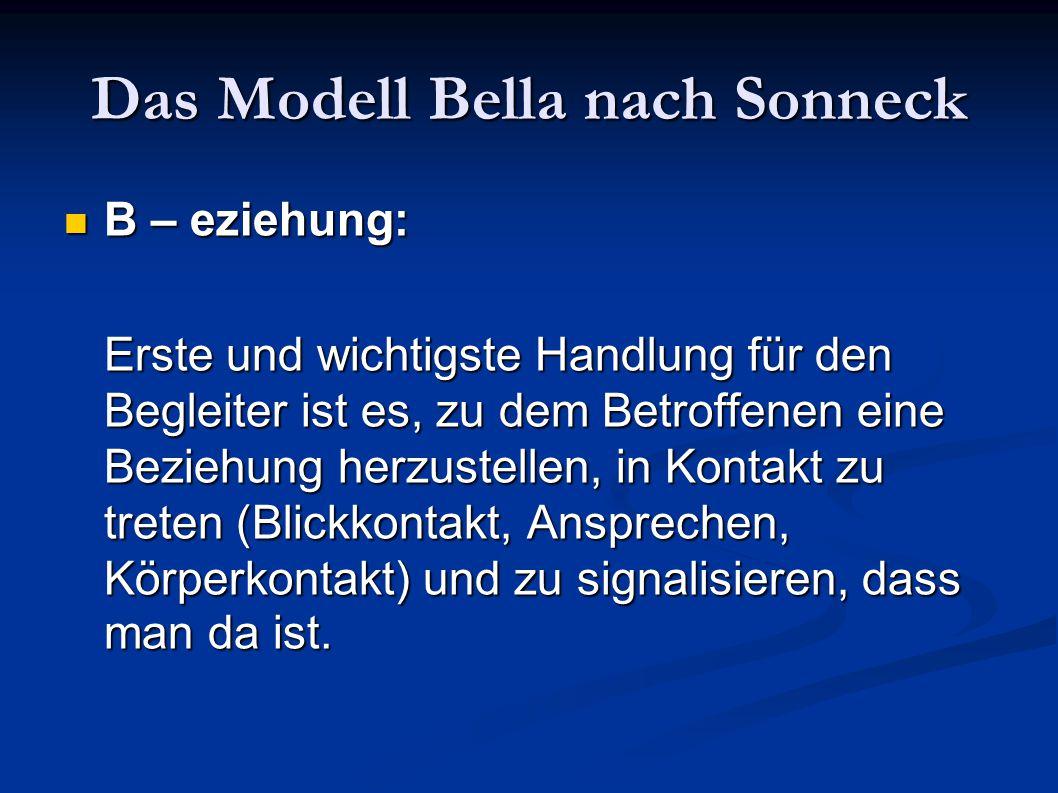 Das Modell Bella nach Sonneck
