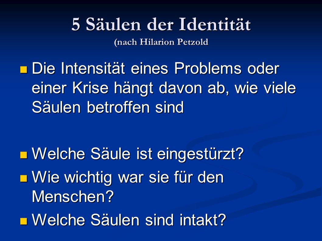 5 Säulen der Identität (nach Hilarion Petzold