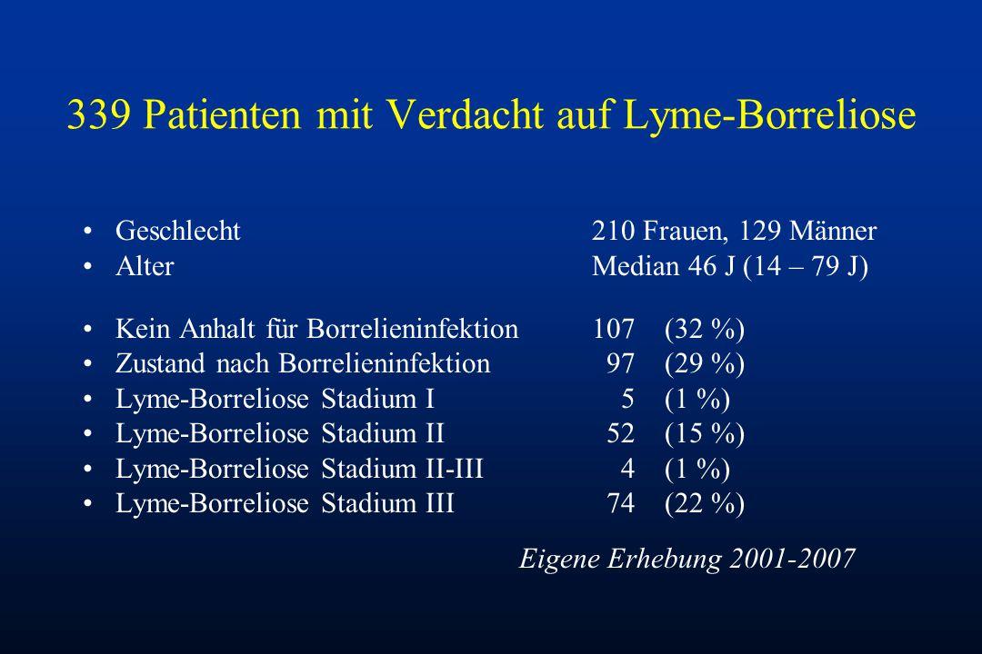 339 Patienten mit Verdacht auf Lyme-Borreliose