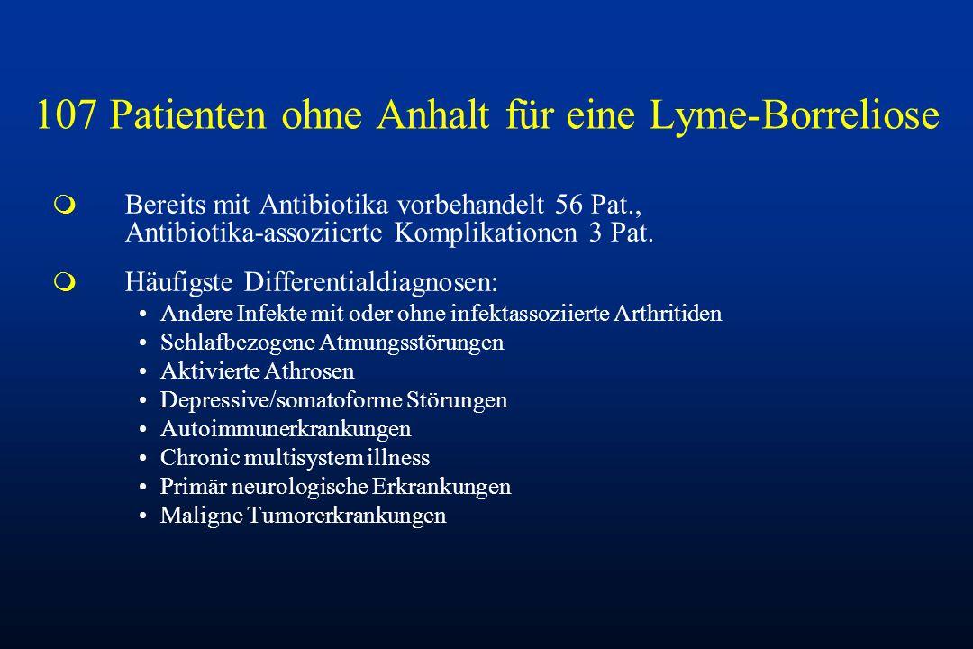 107 Patienten ohne Anhalt für eine Lyme-Borreliose
