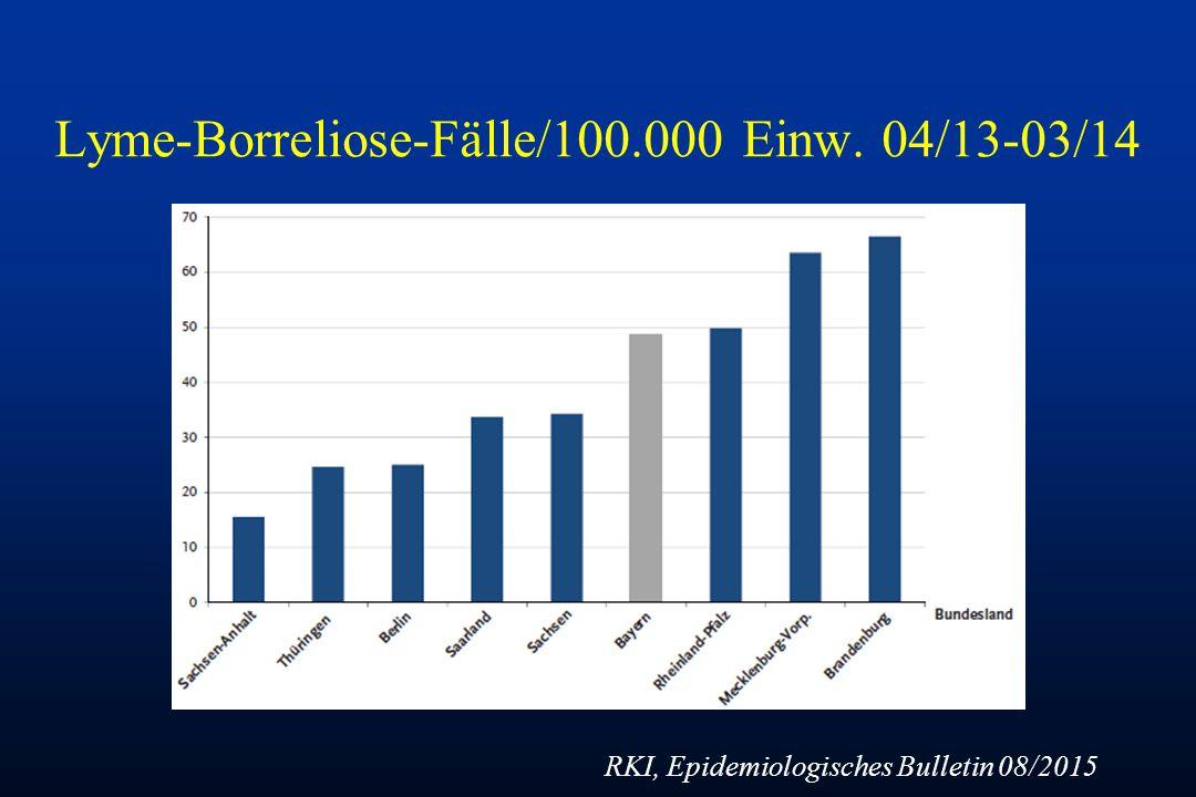 Lyme-Borreliose-Fälle/100.000 Einw. 04/13-03/14