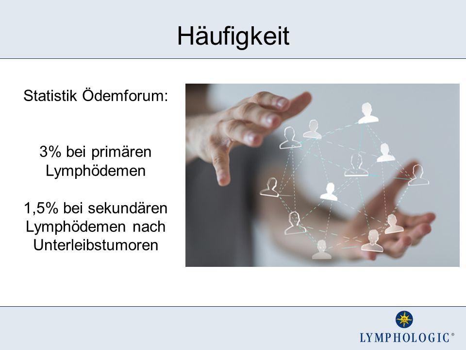 Häufigkeit Statistik Ödemforum: 3% bei primären Lymphödemen