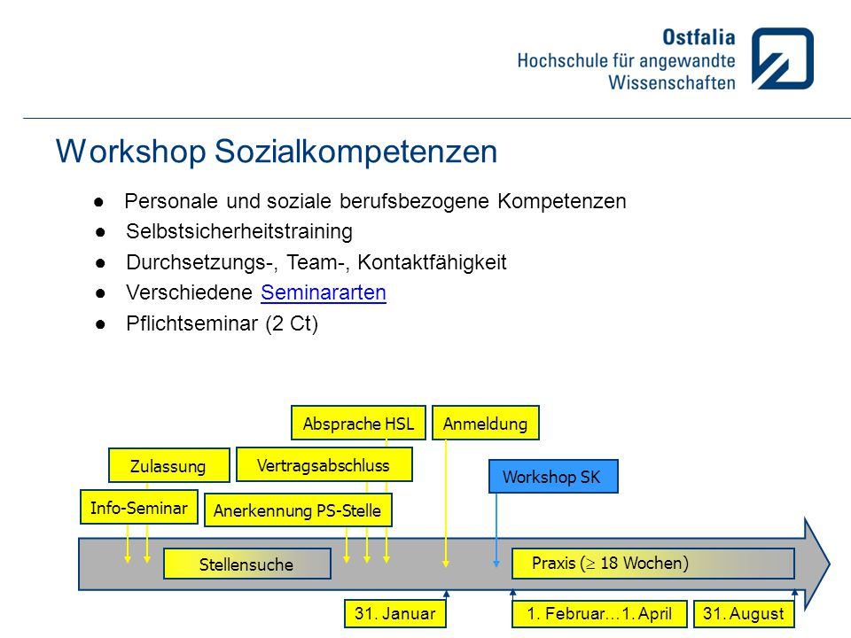 Workshop Sozialkompetenzen