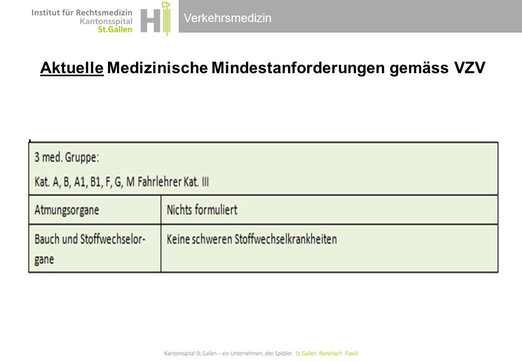 Aktuelle Medizinische Mindestanforderungen gemäss VZV
