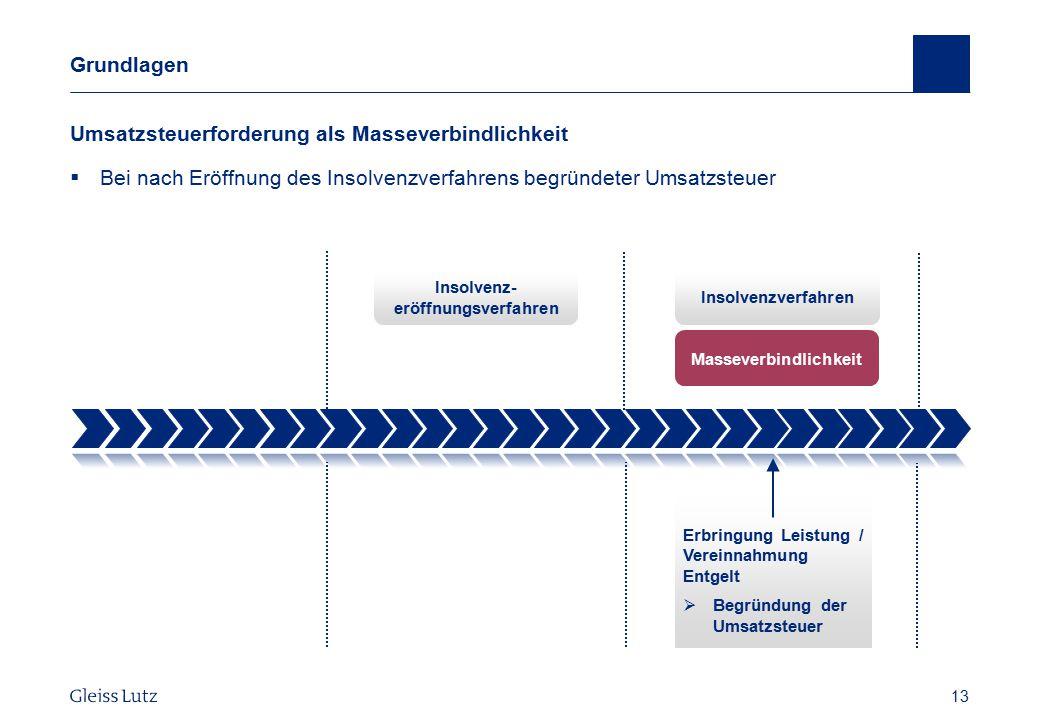 Insolvenz-eröffnungsverfahren Masseverbindlichkeit