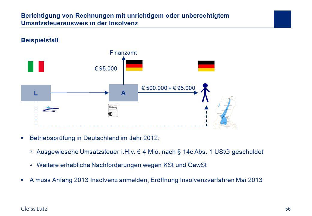 Betriebsprüfung in Deutschland im Jahr 2012: