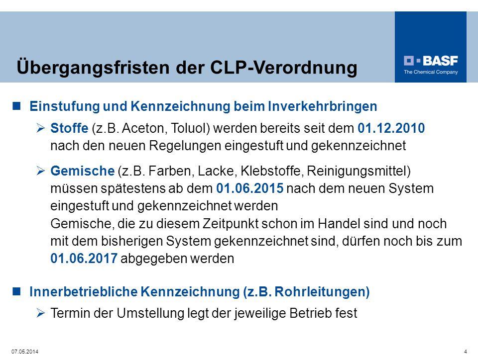 Übergangsfristen der CLP-Verordnung