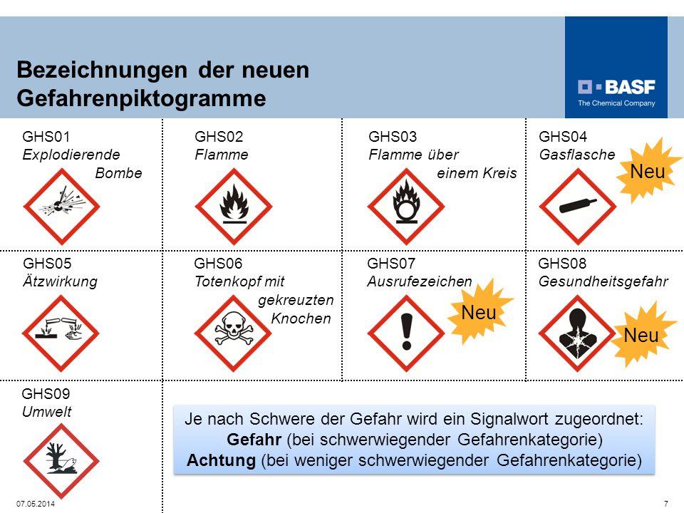 Bezeichnungen der neuen Gefahrenpiktogramme