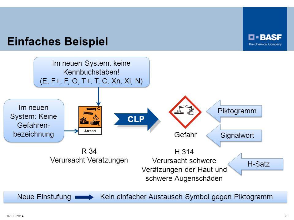 Einfaches Beispiel CLP Im neuen System: keine Kennbuchstaben!