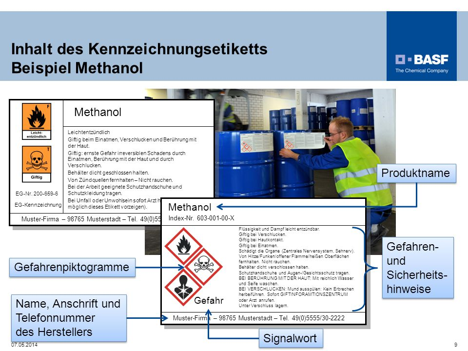 Inhalt des Kennzeichnungsetiketts Beispiel Methanol