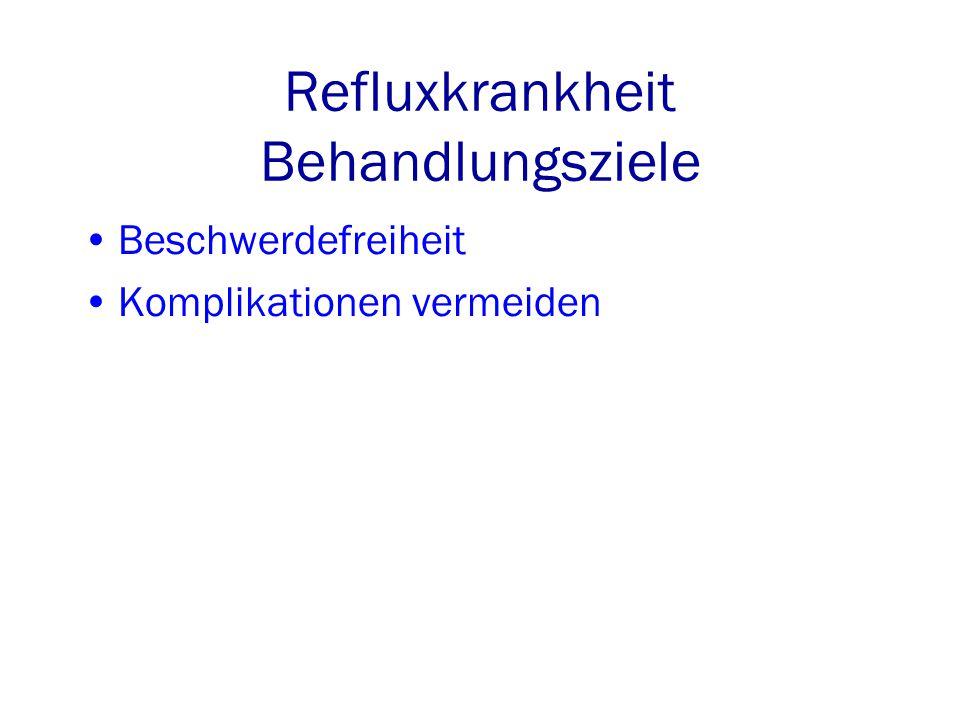 Refluxkrankheit Behandlungsziele