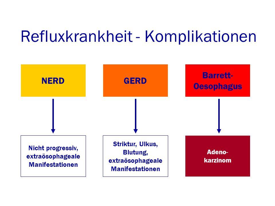 Refluxkrankheit - Komplikationen