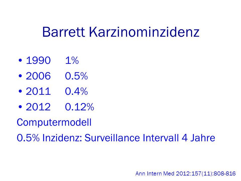 Barrett Karzinominzidenz