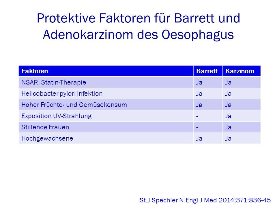 Protektive Faktoren für Barrett und Adenokarzinom des Oesophagus