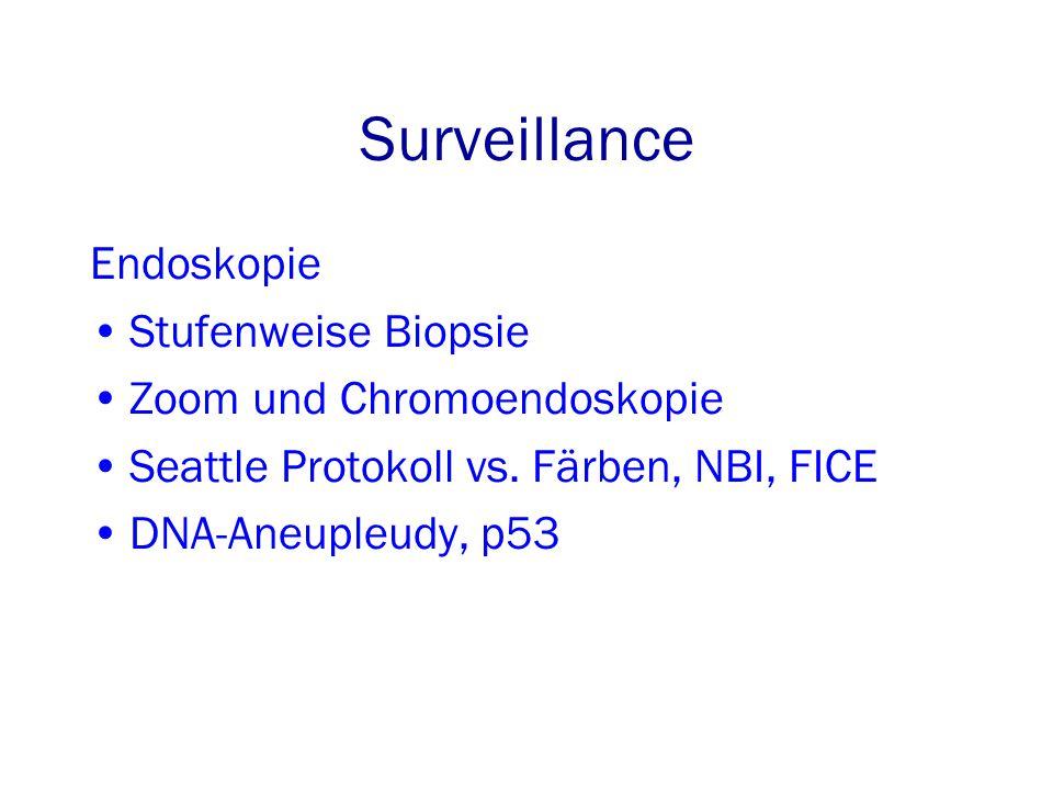 Surveillance Endoskopie Stufenweise Biopsie Zoom und Chromoendoskopie