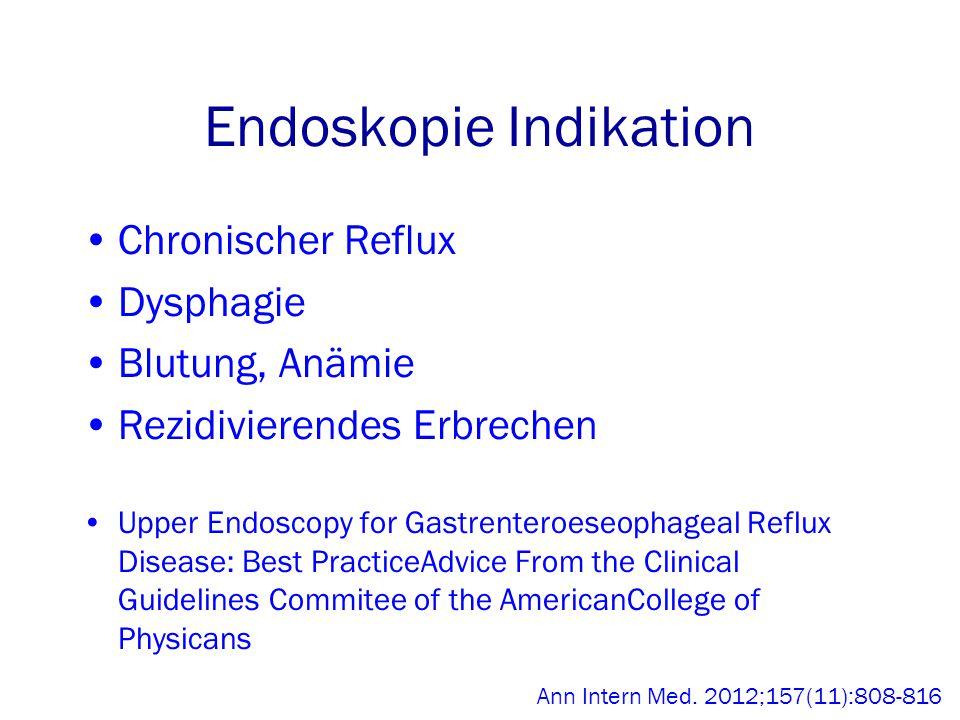 Endoskopie Indikation