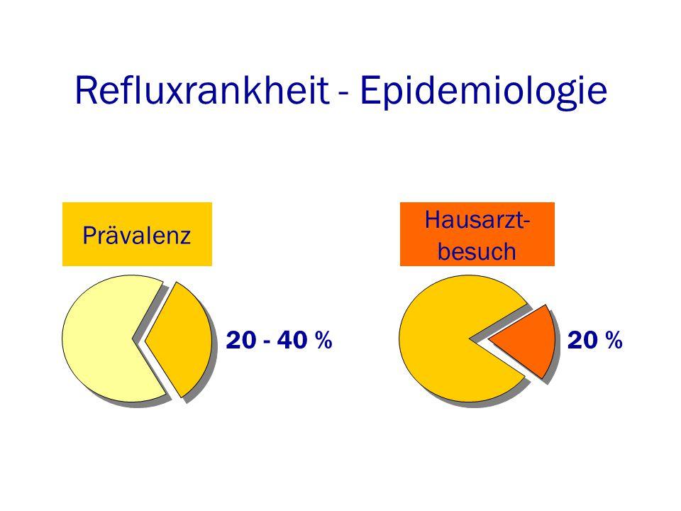 Refluxrankheit - Epidemiologie