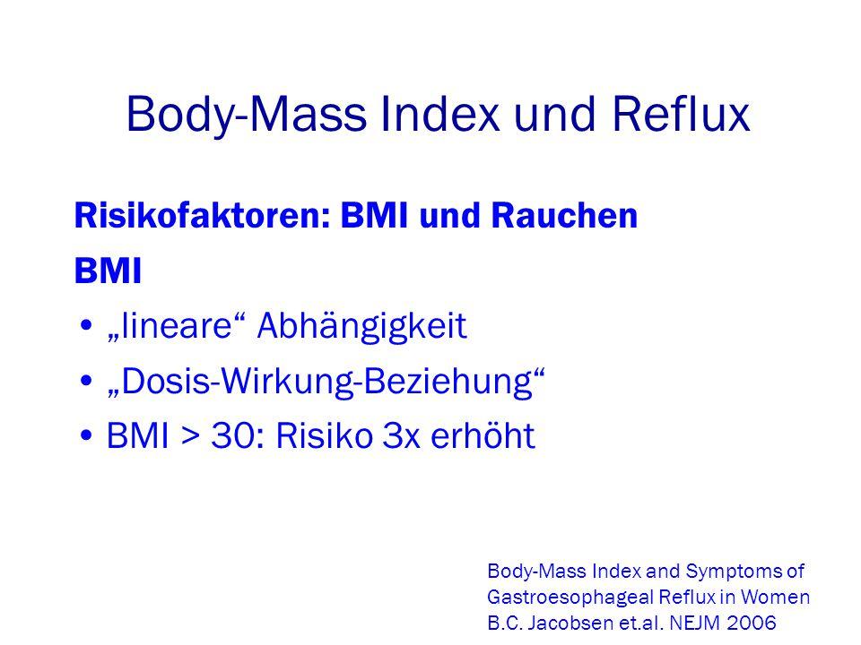 Body-Mass Index und Reflux