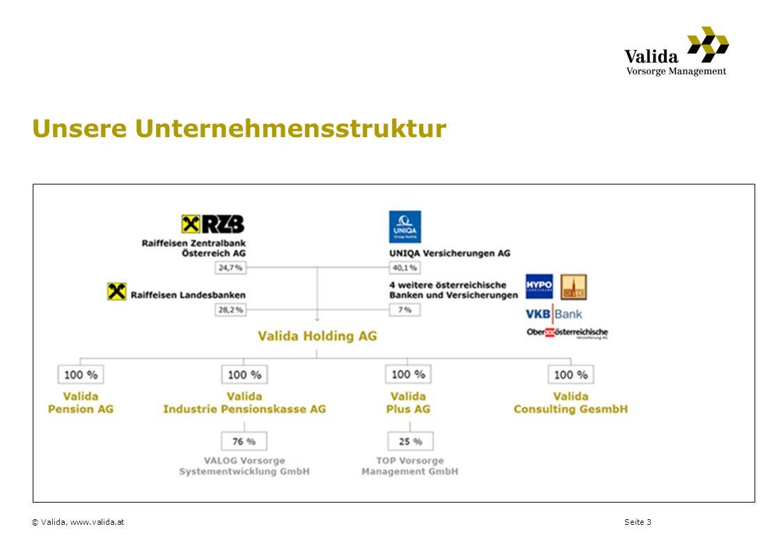Unsere Unternehmensstruktur