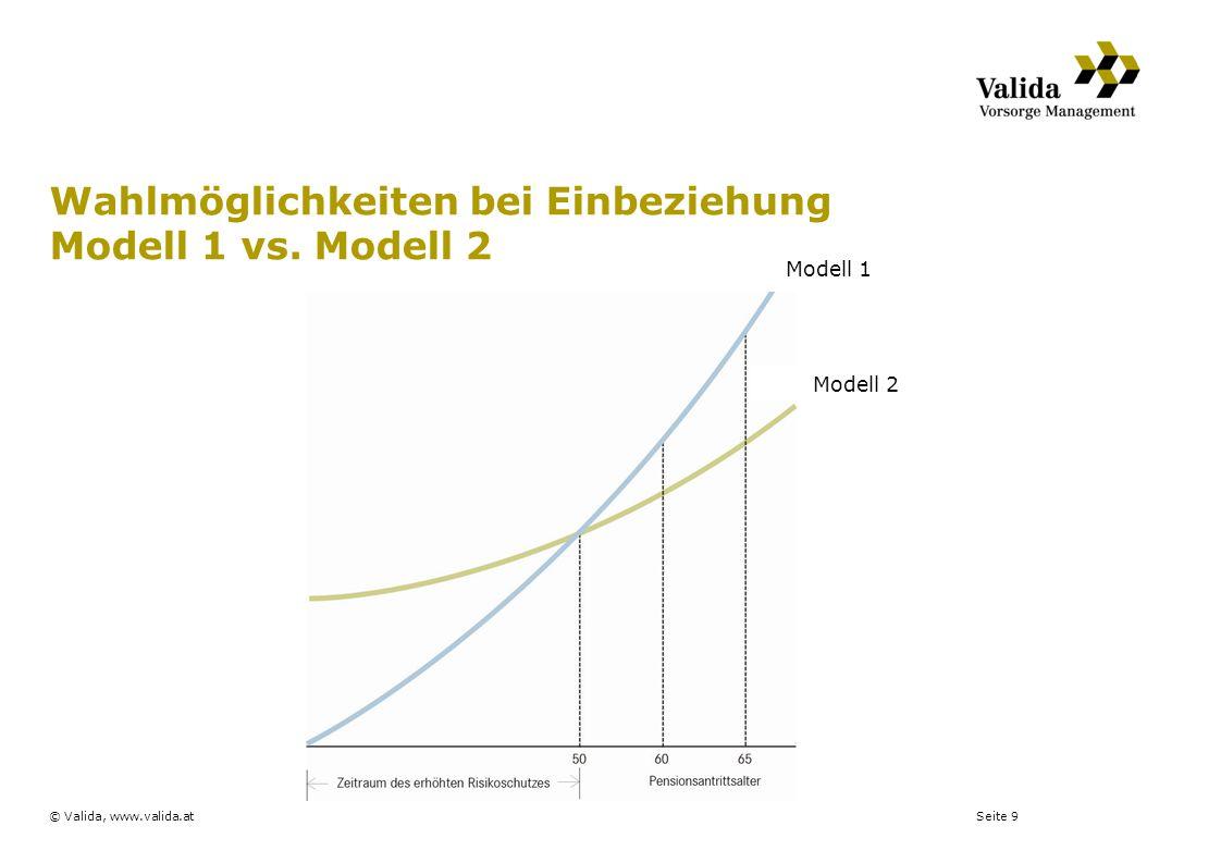 Wahlmöglichkeiten bei Einbeziehung Modell 1 vs. Modell 2