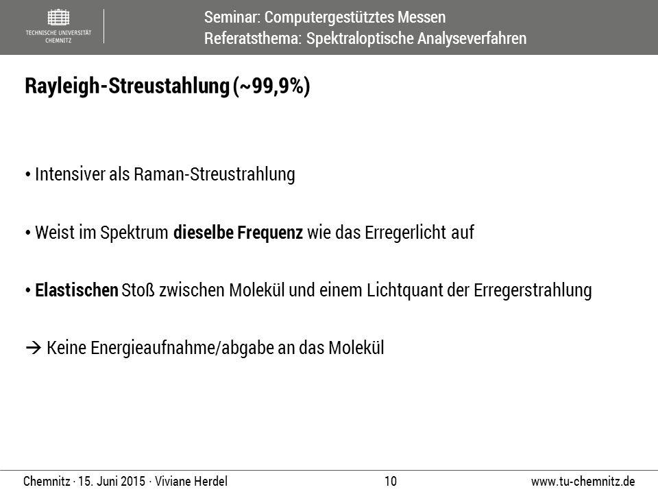 Rayleigh-Streustahlung (~99,9%)