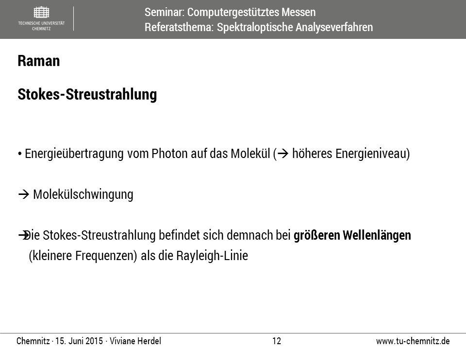 Raman Stokes-Streustrahlung