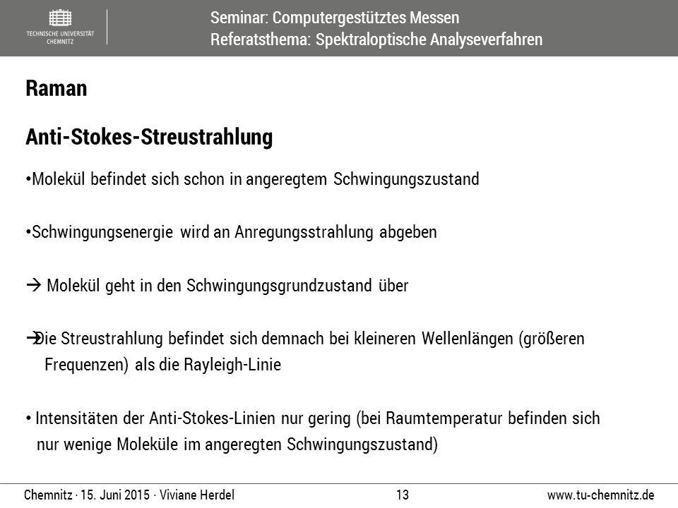 Raman Anti-Stokes-Streustrahlung