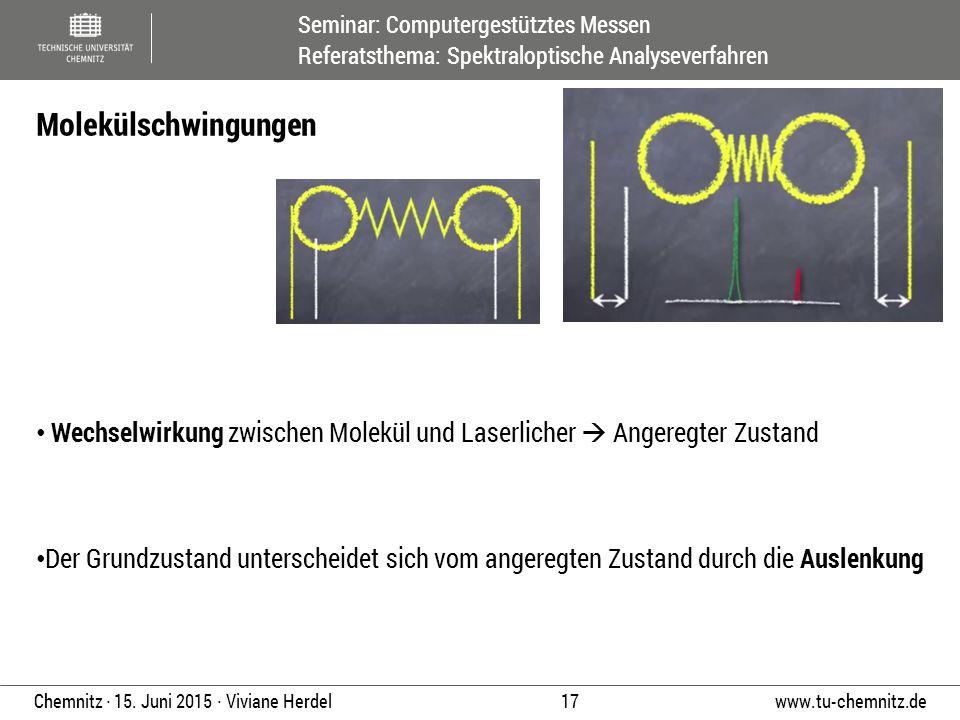 Molekülschwingungen Wechselwirkung zwischen Molekül und Laserlicher  Angeregter Zustand.