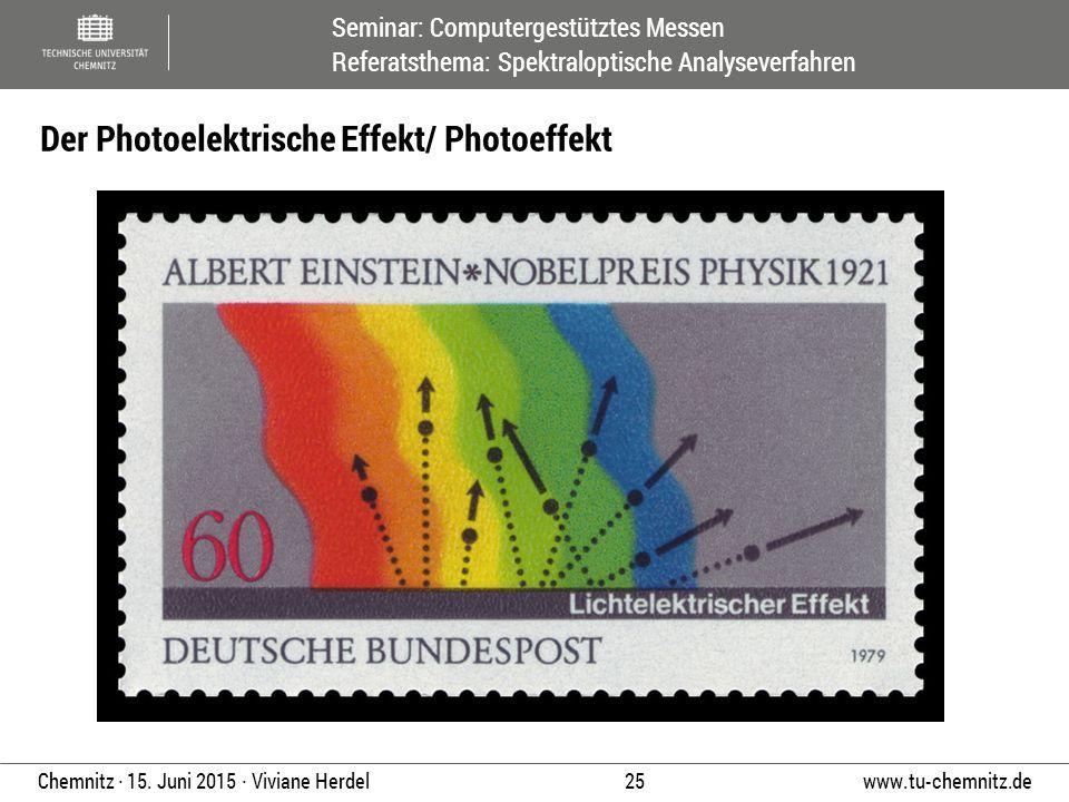 Der Photoelektrische Effekt/ Photoeffekt