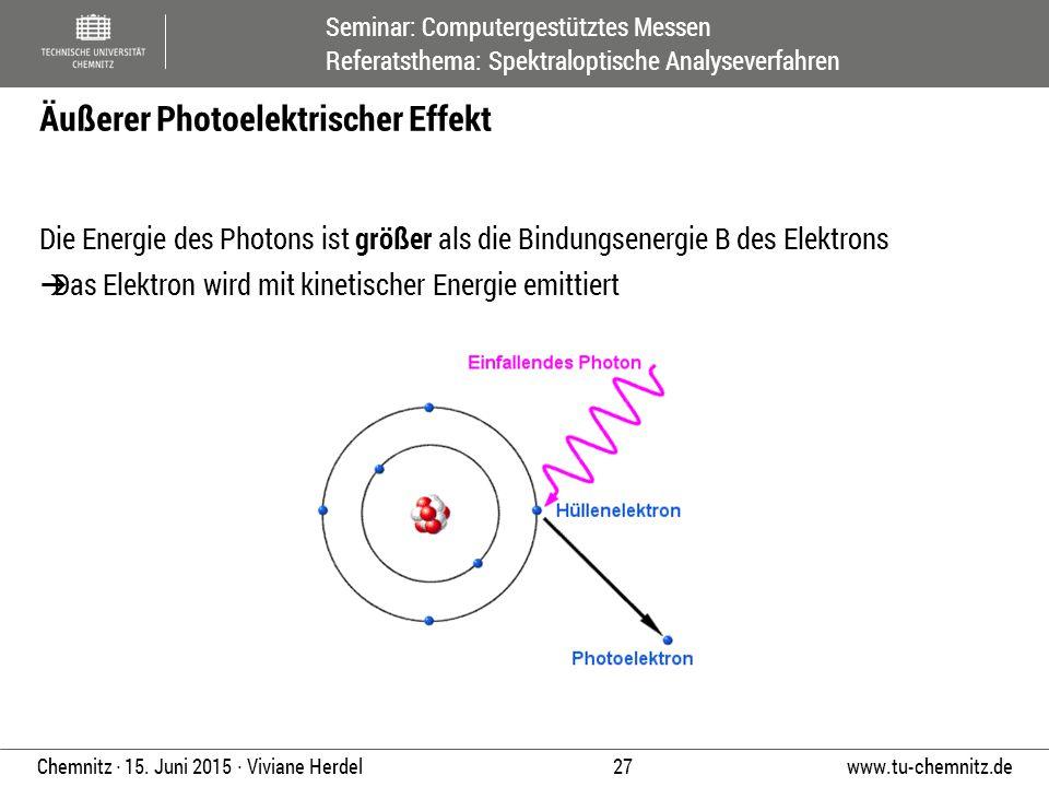 Äußerer Photoelektrischer Effekt