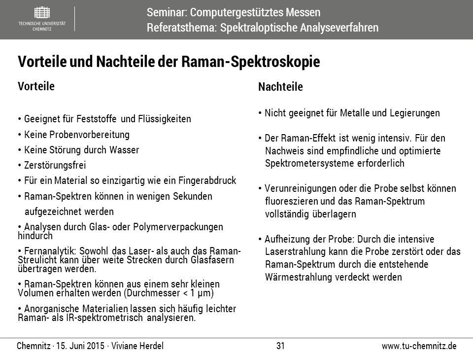 Vorteile und Nachteile der Raman-Spektroskopie