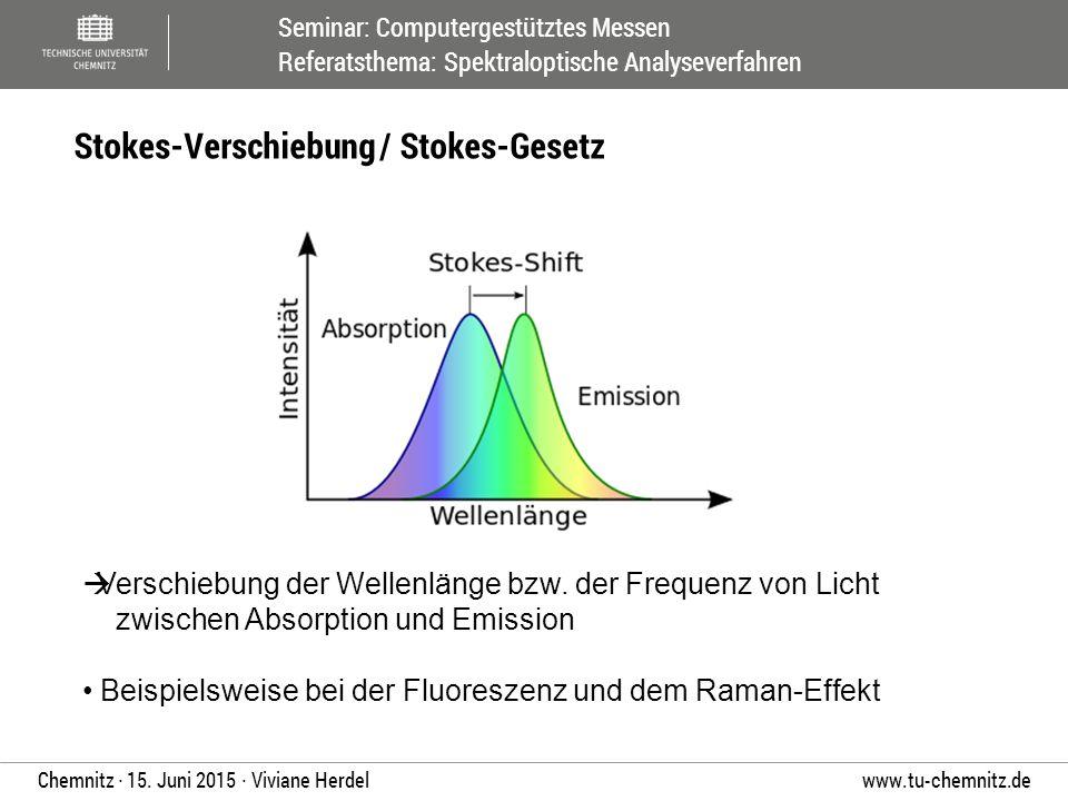Stokes-Verschiebung / Stokes-Gesetz