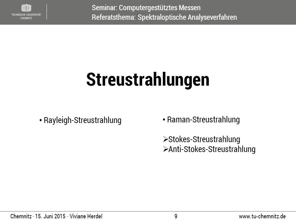 Streustrahlungen Rayleigh-Streustrahlung Raman-Streustrahlung