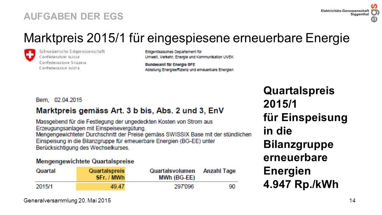 Marktpreis 2015/1 für eingespiesene erneuerbare Energie