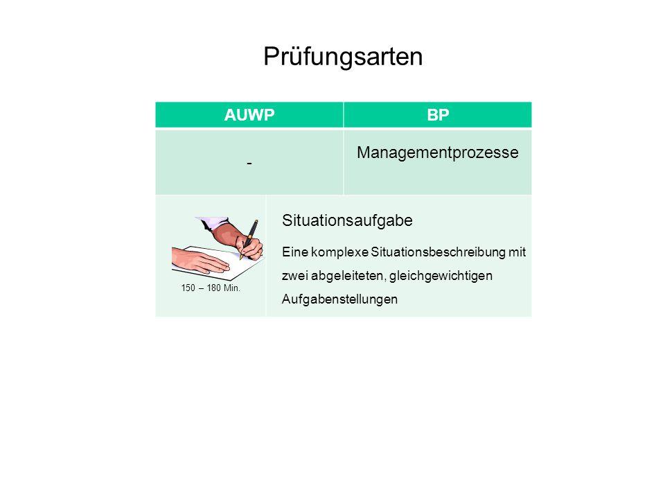 Prüfungsarten AUWP BP - Managementprozesse Situationsaufgabe
